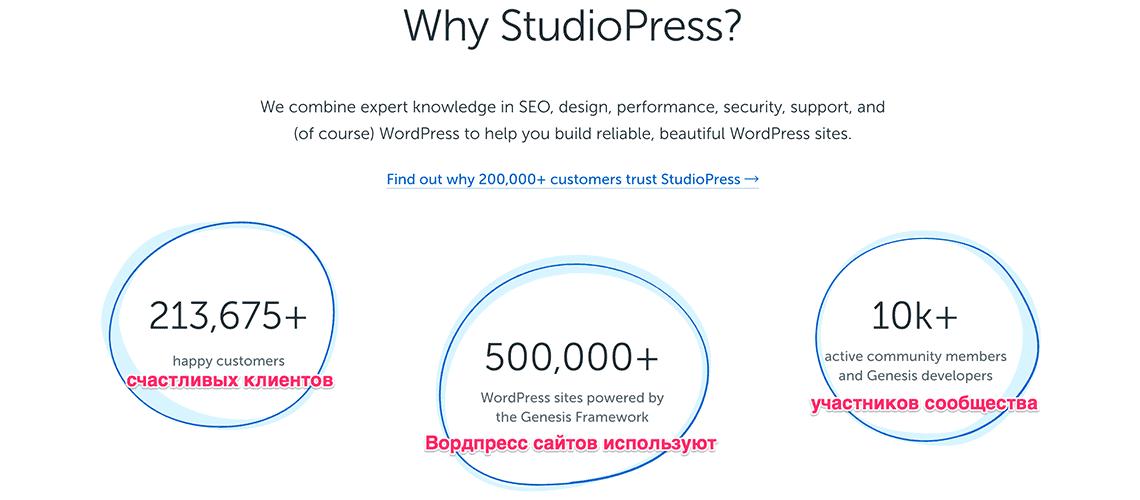 почему studiopress